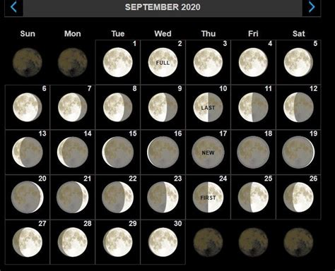 full moon calendar  september  moon phase