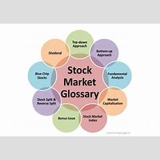 9 Important Terms You Should Know Before Investing In Stock Market