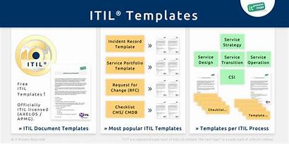 Itil Template Process Management Incident Report Templates