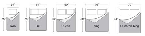 14637 standard bed sizes standard mattress sizes furniture creative classics
