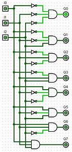 Plc Program To Implement 3 To 8 Line Decoder
