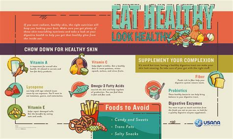 Proper Nutrition Leads To Healthy Skin