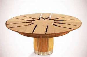 Table Ronde Extensible Design : table ronde extensible bois table salle a manger moderne maisonjoffrois ~ Teatrodelosmanantiales.com Idées de Décoration