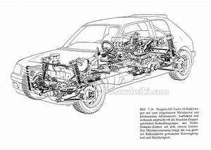 Peugeot Turbo 16 Rallywagon Diagram