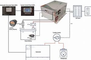 Wiring Diagram Ac Vios Limo
