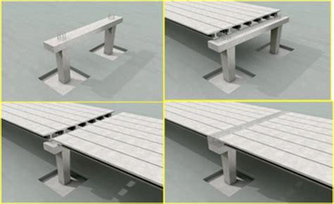 Concrete Bridge Views—Then and Now