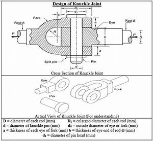 Draw Knuckle Joint And Write Steps Involved In Design Of Knuckle Joint