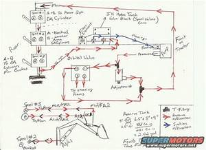 Ih 706 Parts Diagram  U2022 Downloaddescargar Com