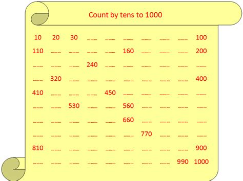 worksheet on counting by tens sequence of counting