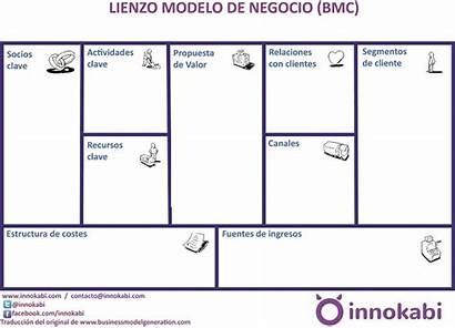 Modelo Canvas Lienzo Negocio Paso Explicado Innokabi