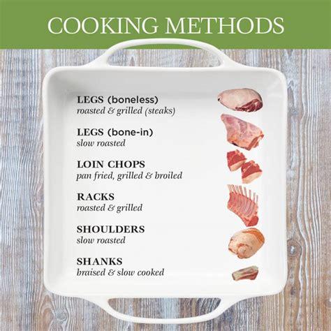 general cooking methods  zealand spring lamb