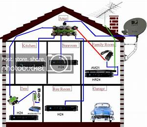 Whole Home Dvr Wiring Diagram For Dtv Setup With Client