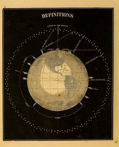 Asa Smith U2019s Illustrated Astronomy  U2013 Eclipses