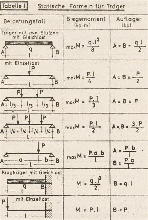rohr berechnen biegeradius rohr formel metallteile