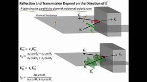 3 8 Fresnel Equations