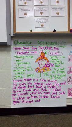 character setting plot images teaching