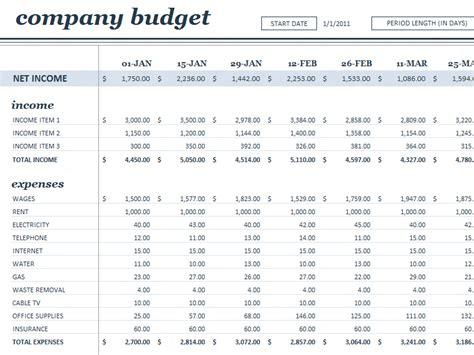 Business Plan Budget Sample