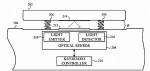apple wants to replace mechanical keyboard switches with With the diagram shows that a computer consists of the central processing