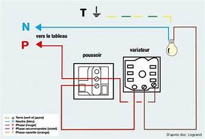 Branchement Variateur Legrand : remplacer un interrupteur va et vient par un variateur ~ Melissatoandfro.com Idées de Décoration