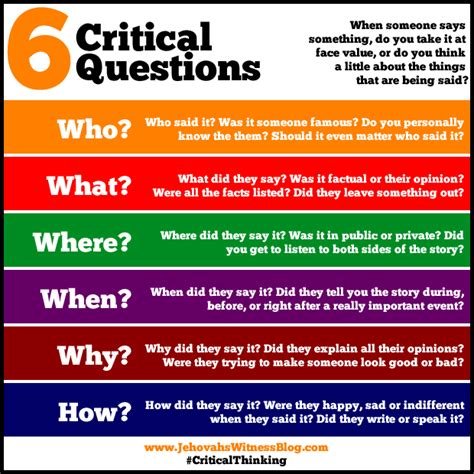 Critical Thinking Questions  Bing Images