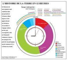 Quand La Terre Gronde Jeu Flash by Un Jeu Sur Le Mod 232 Le Du Recto Verso Pour R 233 Viser La