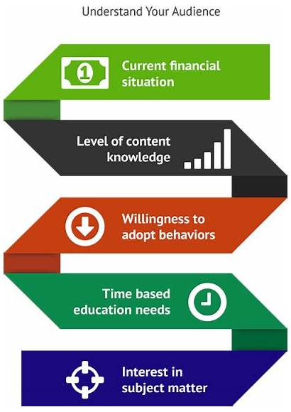 Financial Literacy Education Low Income Wellness Powerpoint