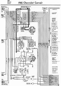 Electrical Wiring Diagram Of 1965 Chevrolet Corvair  59851