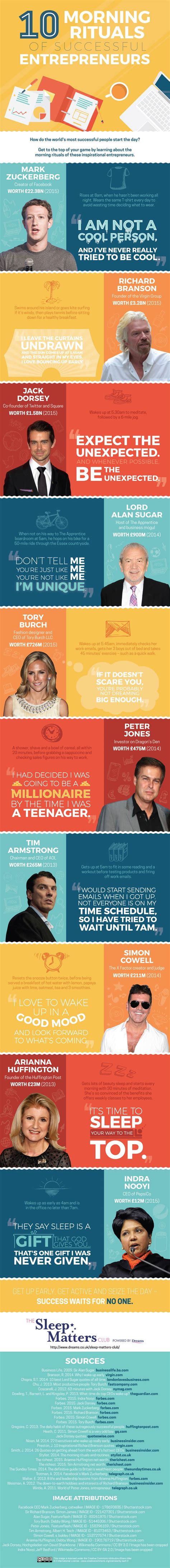 Habits Of Famous Successful People In 5 Infographics