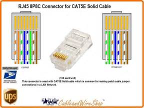 cat 5e wiring diagram rj45 8p8c connector for solid cat5e wire