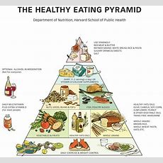 Healthy Eating Pyramid  The Nutrition Source  Harvard Th Chan School Of Public Health