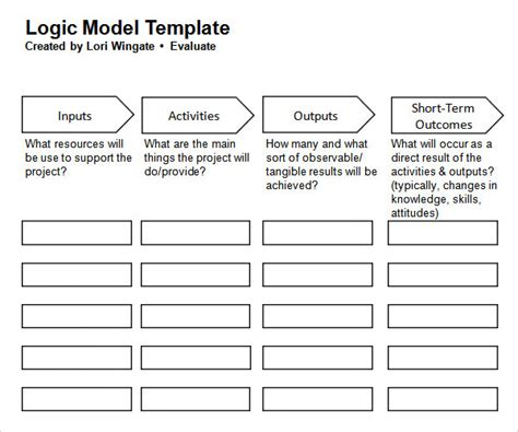logic model template   documents   word