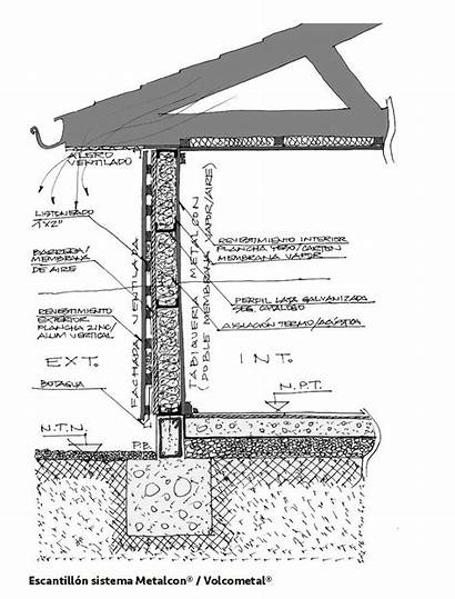 Construction Common Drawings Templates Materialize Systems Projects