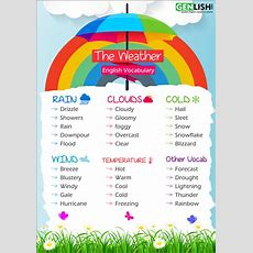 The Weather  English Vocabulary  English Tutorial
