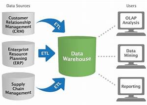 Pentaho Big Data - Business Intelligence Espa U00f1a