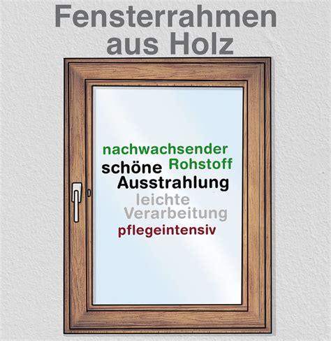 Fensterrahmen Aus Holz Kunststoff Oder Aluminium by Fensterrahmen Materialvergleich Holz Alu Oder Kunststoff