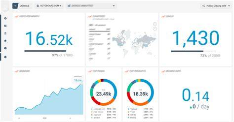 seo report definition key salesforce metrics for business dashboard
