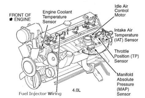 Jeep Cherokee Engine Diagram Automotive Parts