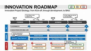 innovation roadmap template powerpoint strategic tool With it strategic plan template powerpoint