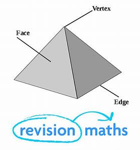3D Shapes - Maths GCSE Revision