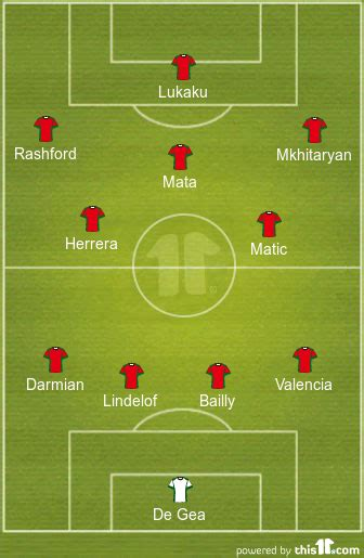 Predicted 4-2-3-1 Manchester United lineup vs Crystal Palace