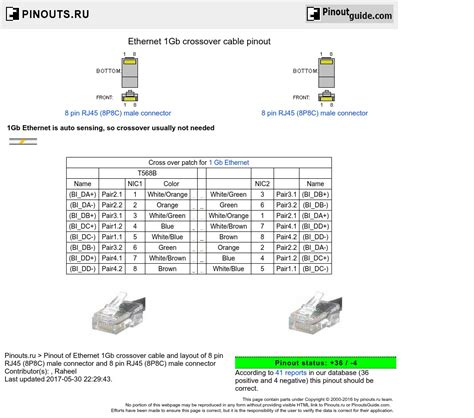 ethernet port pinout pictures to pin on pinsdaddy