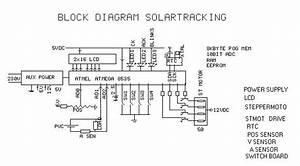 Embedded Projects  Solar Tracking System