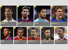 Los 100 mejores jugadores del mundo en 2016 Pasión Fútbol
