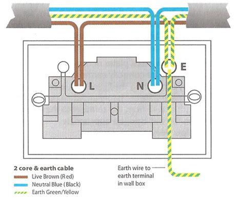 install  plug socket
