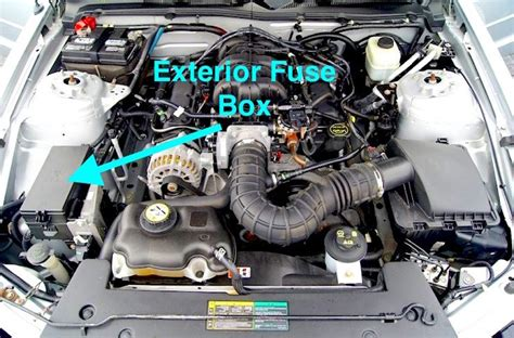 Click the start button and type gpedit.msc in the search programs and files bar and hit enter. 2006 Ford Mustang V6 Engine Diagram / Fuse Box Location ...