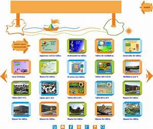 Juegos interactivos de las Tablas de Multiplicar Educanave