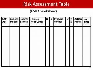 worksheet risk analysis worksheet hunterhq free With industrial risk assessment template