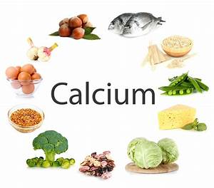 Fat-loss And Calcium