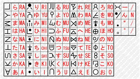 If you are interested in learning the hunter x hunter alphabet, this course is for you! alfabeto.png (841×476) | 雑学, ハンターハンター, 描き方