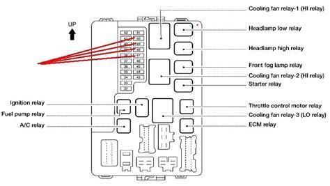 2003 nissan altima fuse box diagram fuse box and wiring 2006 nissan altima fuse box cover